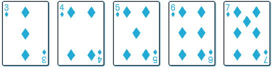 Hand Ranking - Straight Flush